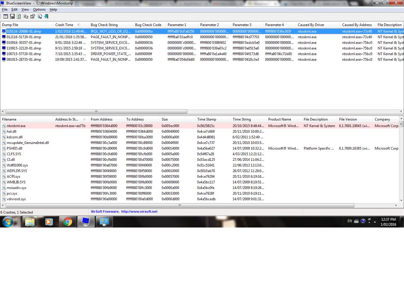 ntoskrnl.exe bsod windows 8.1