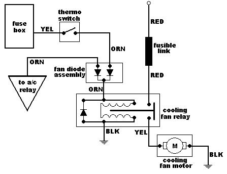 Jeep cherokee cooling fan doesnt run tech support forum click image for larger version name diagramg views 3076 size 213 asfbconference2016 Choice Image