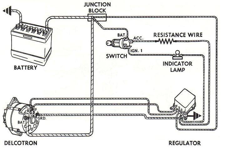 chevy 350 marine wiring diagram wiring diagrams wiring diagram chevy 350 starter schematics and diagrams