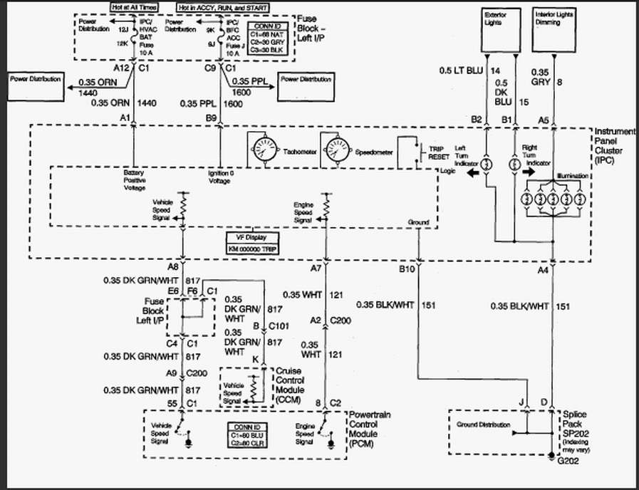 I need a wiring diagram for a 2003 chevy malibu tech support forum click image for larger version name malibu clusterg views 17531 size asfbconference2016 Gallery