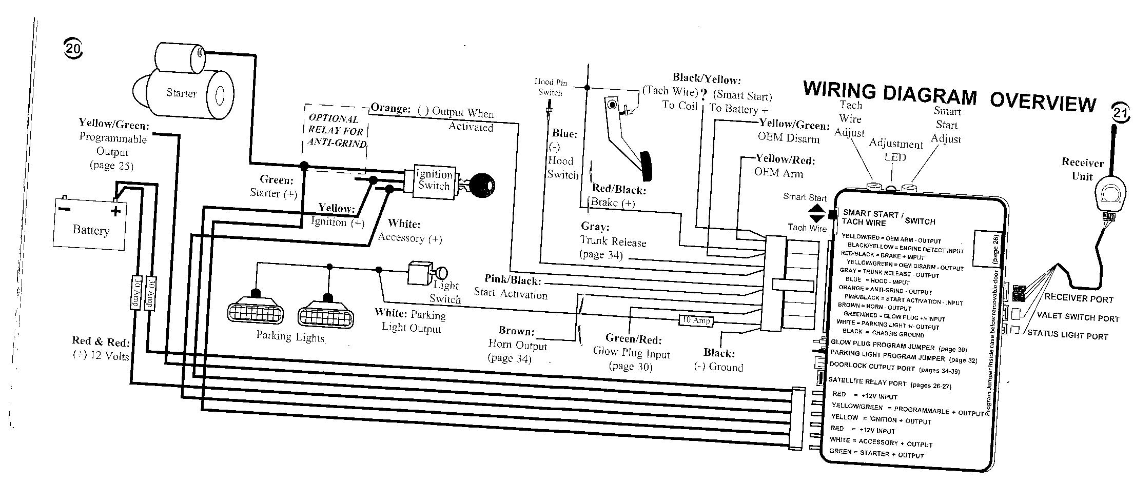 [FPWZ_2684]  Viper 771xv Wiring Diagram - A4 Fuse Box Cover for Wiring Diagram Schematics | Viper 771xv Wiring Diagram |  | Wiring Diagram Schematics
