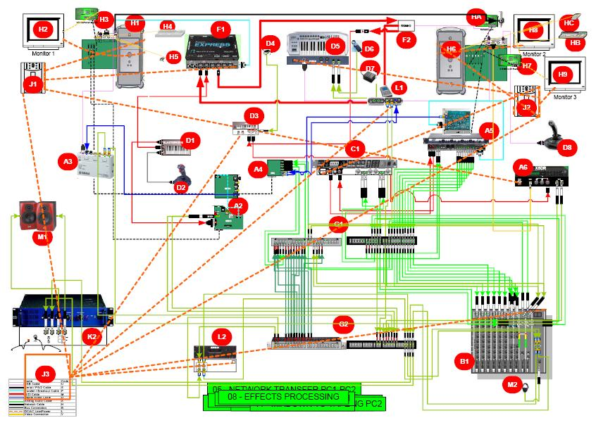 Networked home recording studio tech support forum click image for larger version name visio schematicg views 1142 size ccuart Choice Image